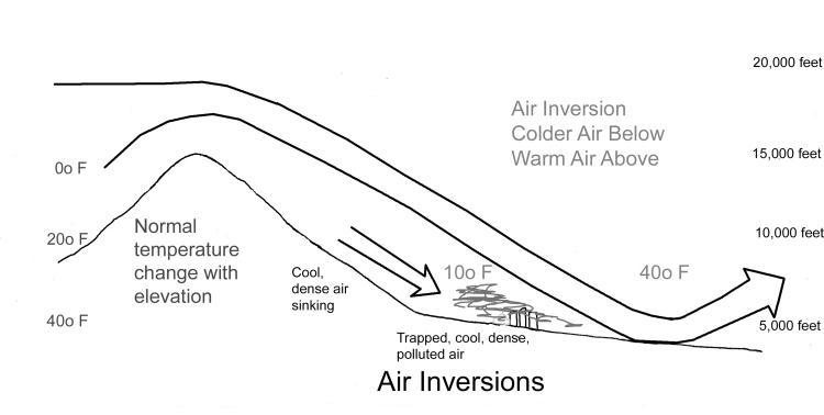 Air Inversion_edited-2